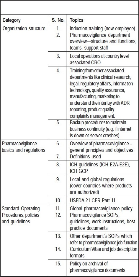 Table1 :General topics for training of all pharmacovigilance employees