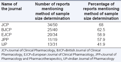 Assessment of adherence to the statistical components of