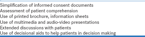 Table 2: Potential strategies to enhance informed consent process